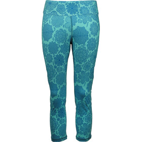 SKHoop W's Joane Mid Tights Poolblue
